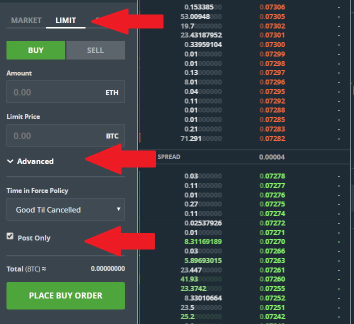 limit orders on gdax how not to pay coinbase fees